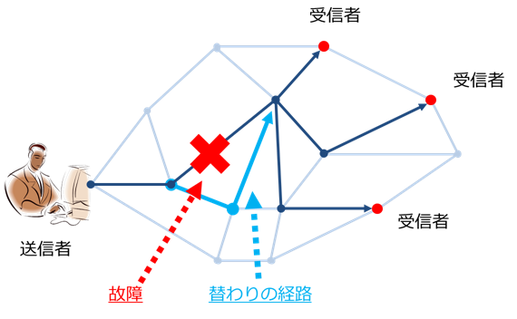 info_network1.png